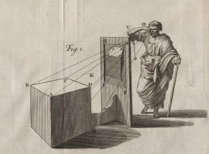 The Picture Window: Illustration from an 18th century treatise on perspective